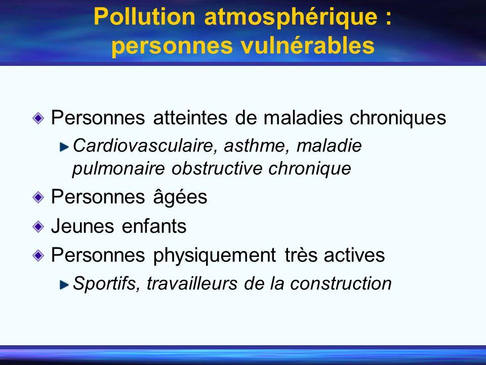 Pollution atmosphérique : personnes vulnérables