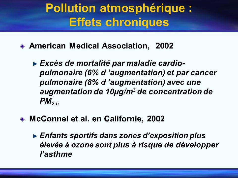 Pollution atmosphérique : Effets chroniques