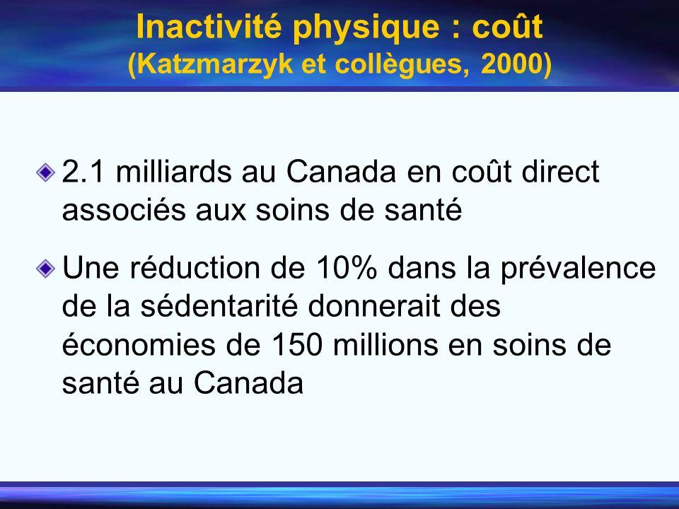Inactivité physique : coût (Katzmarzyk et collègues, 2000)