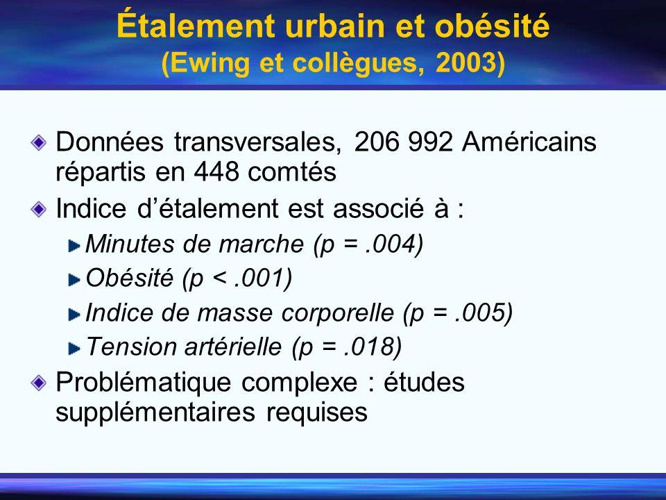 Étalement urbain et obésité (Ewing et collègues, 2003)