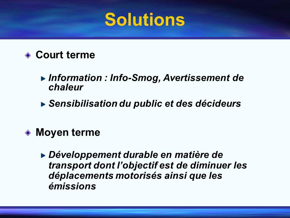 Solutions Court terme Moyen terme