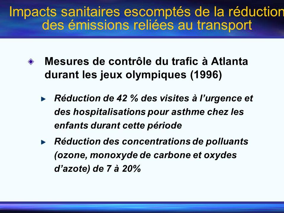 Impacts sanitaires escomptés de la réduction des émissions reliées au transport