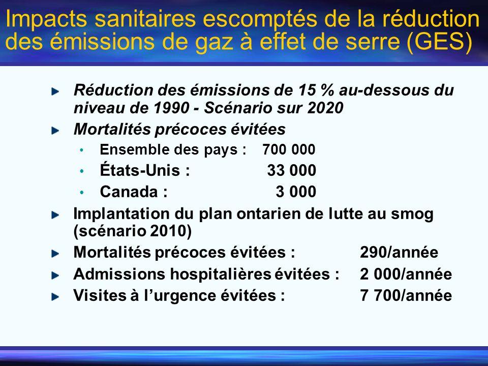 Impacts sanitaires escomptés de la réduction des émissions de gaz à effet de serre (GES)