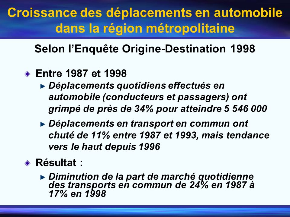 Selon l'Enquête Origine-Destination 1998