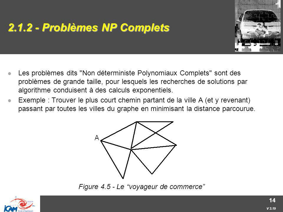 2.1.2 - Problèmes NP Complets