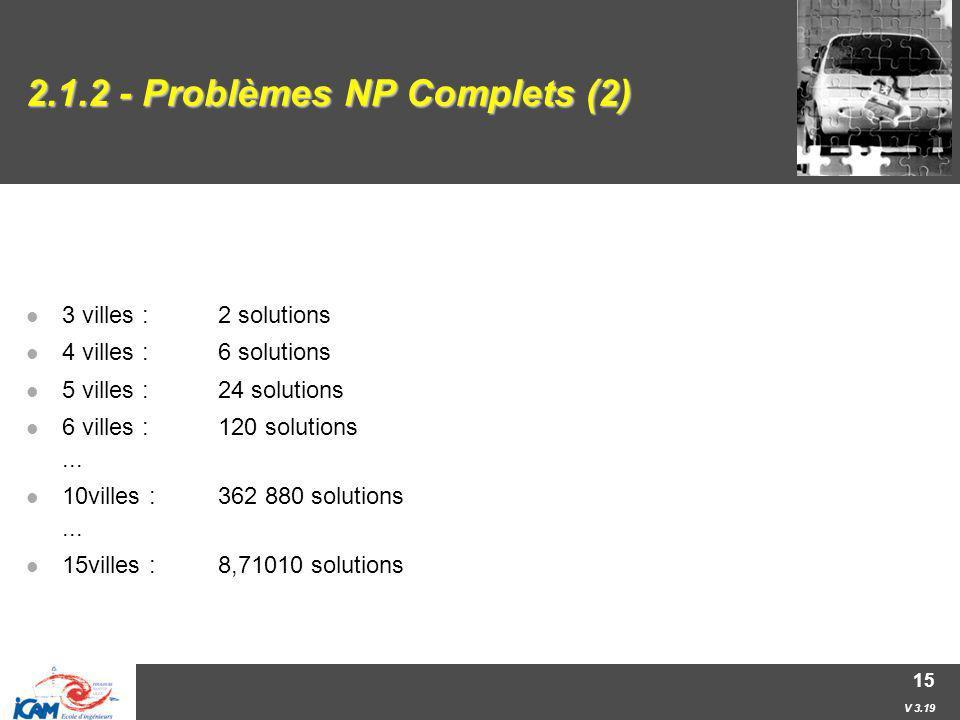 2.1.2 - Problèmes NP Complets (2)