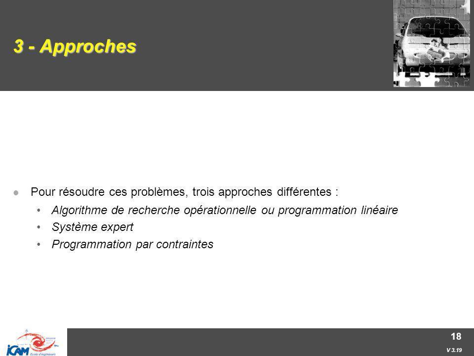 3 - Approches Pour résoudre ces problèmes, trois approches différentes : Algorithme de recherche opérationnelle ou programmation linéaire.
