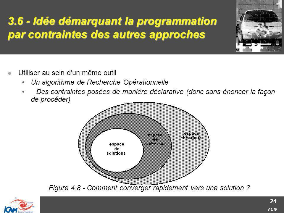 Figure 4.8 - Comment converger rapidement vers une solution