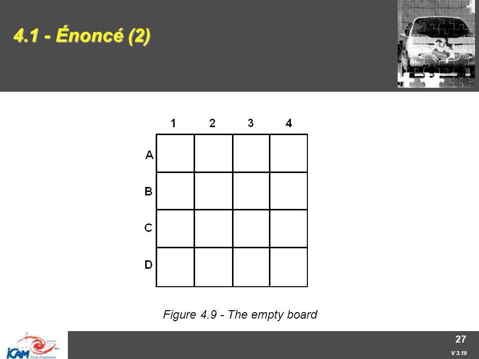 Figure 4.9 - The empty board