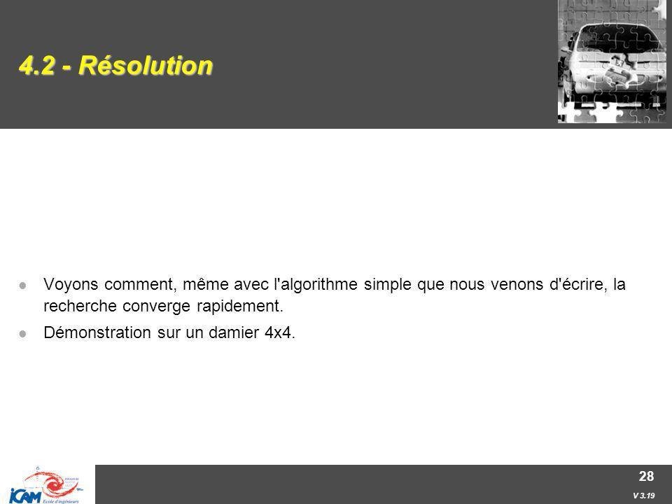 4.2 - Résolution Voyons comment, même avec l algorithme simple que nous venons d écrire, la recherche converge rapidement.