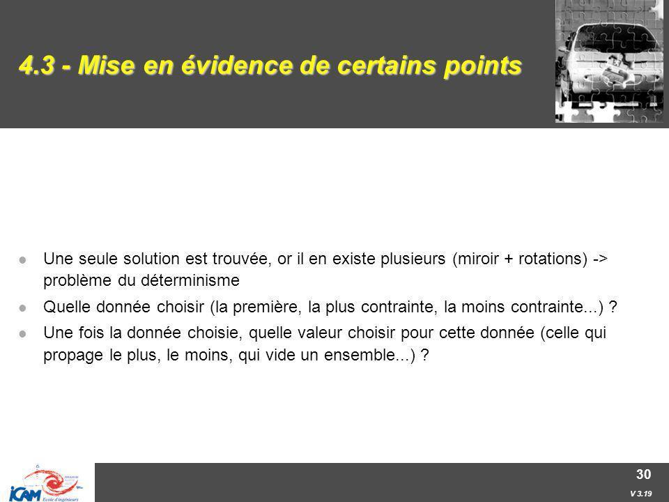 4.3 - Mise en évidence de certains points