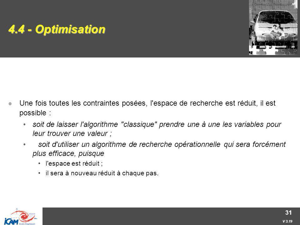 4.4 - Optimisation Une fois toutes les contraintes posées, l espace de recherche est réduit, il est possible :