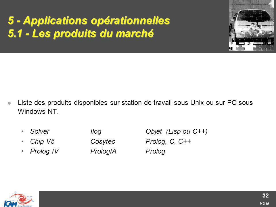 5 - Applications opérationnelles 5.1 - Les produits du marché
