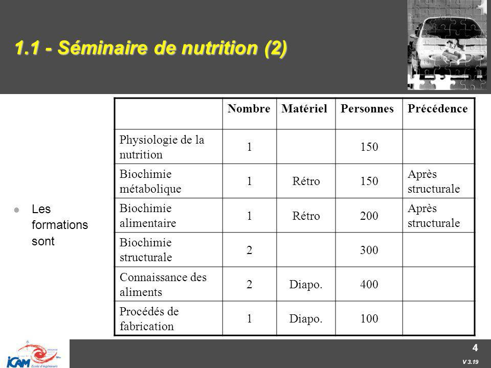 1.1 - Séminaire de nutrition (2)