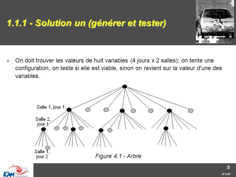1.1.1 - Solution un (générer et tester)