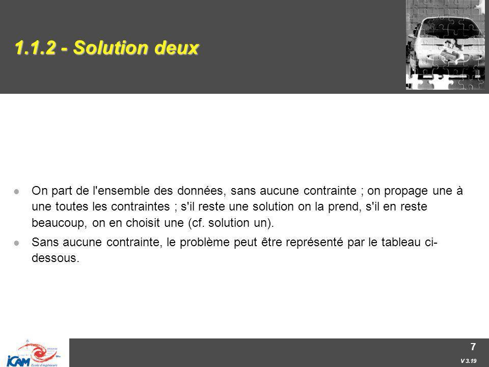 1.1.2 - Solution deux