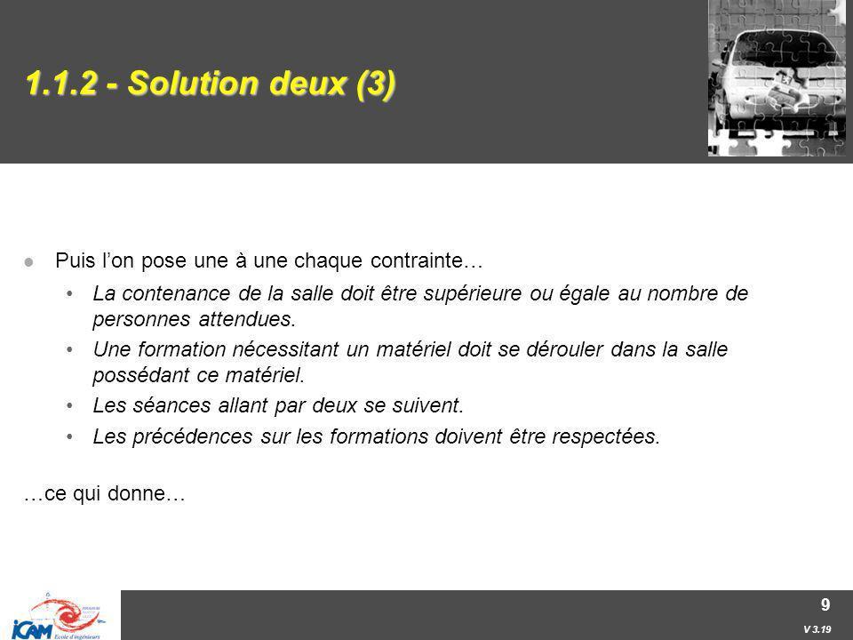 1.1.2 - Solution deux (3) Puis l'on pose une à une chaque contrainte…