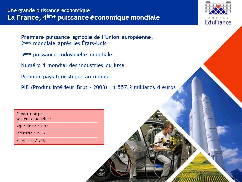 5ème puissance industrielle mondiale