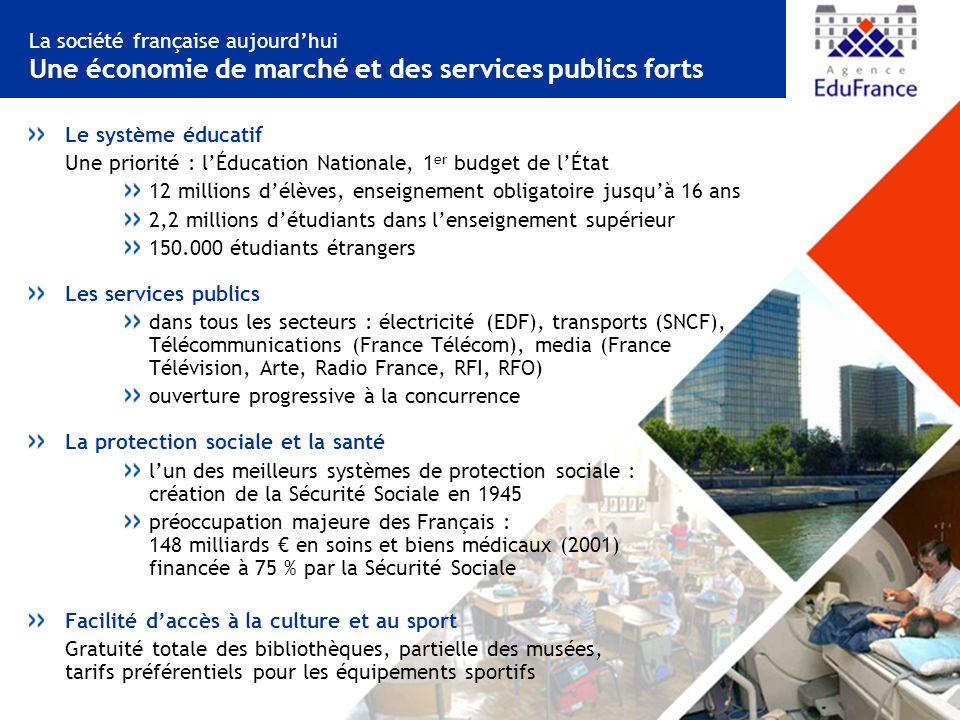 La société française aujourd'hui Une économie de marché et des services publics forts