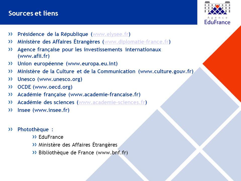 Sources et liens Présidence de la République (www.elysee.fr)