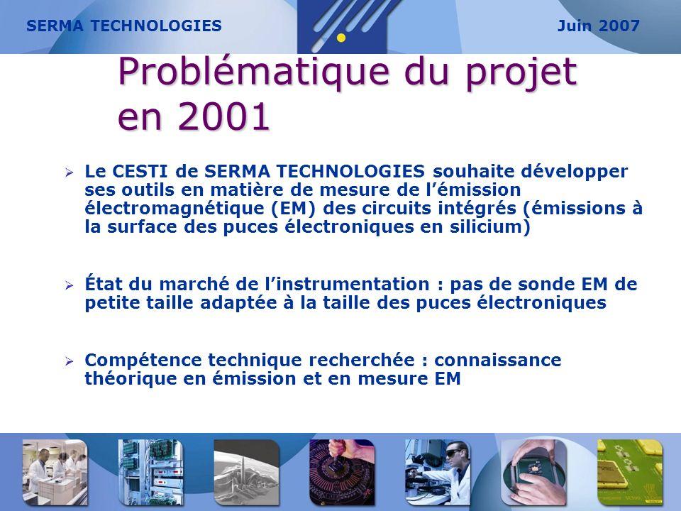 Problématique du projet en 2001