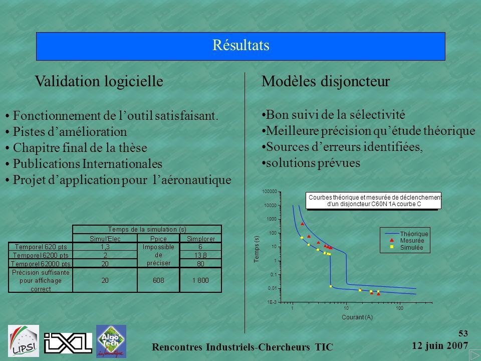 Rencontres Industriels-Chercheurs TIC