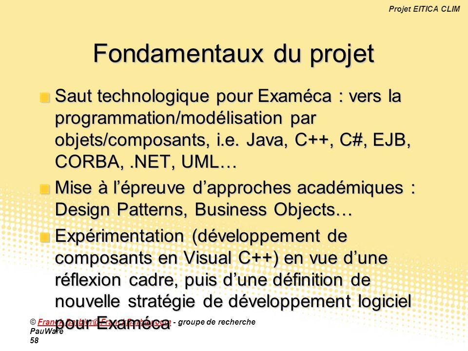 Fondamentaux du projet