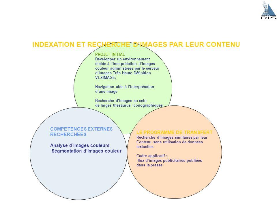 INDEXATION ET RECHERCHE D'IMAGES PAR LEUR CONTENU