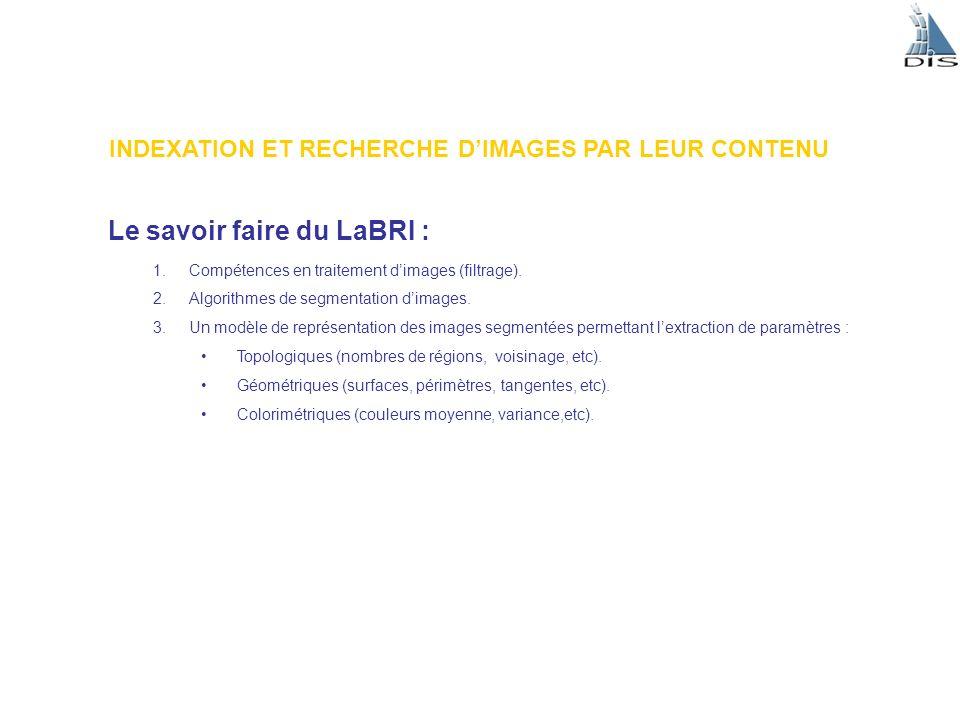 Le savoir faire du LaBRI :