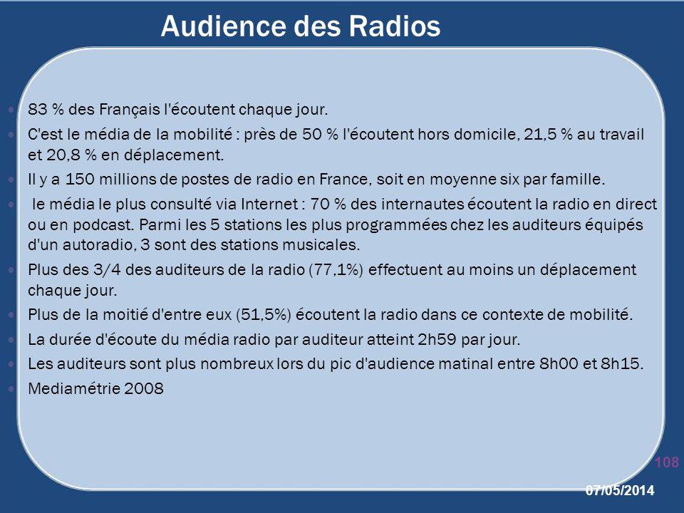 Audience des Radios 83 % des Français l écoutent chaque jour.