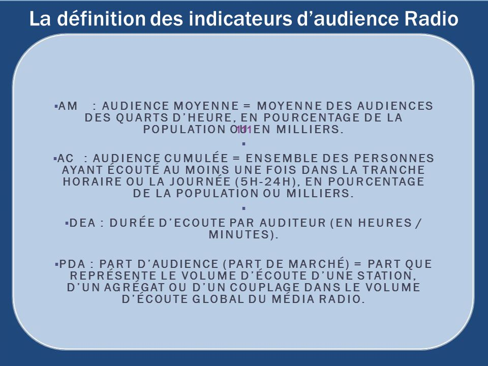 La définition des indicateurs d'audience Radio