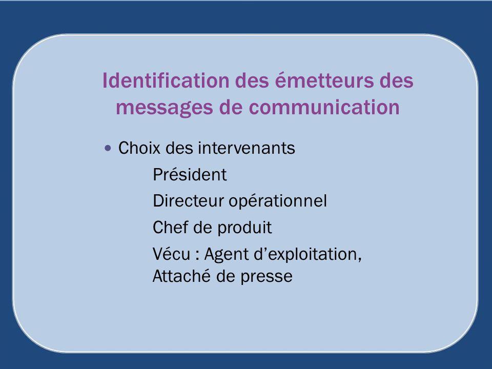 Identification des émetteurs des messages de communication