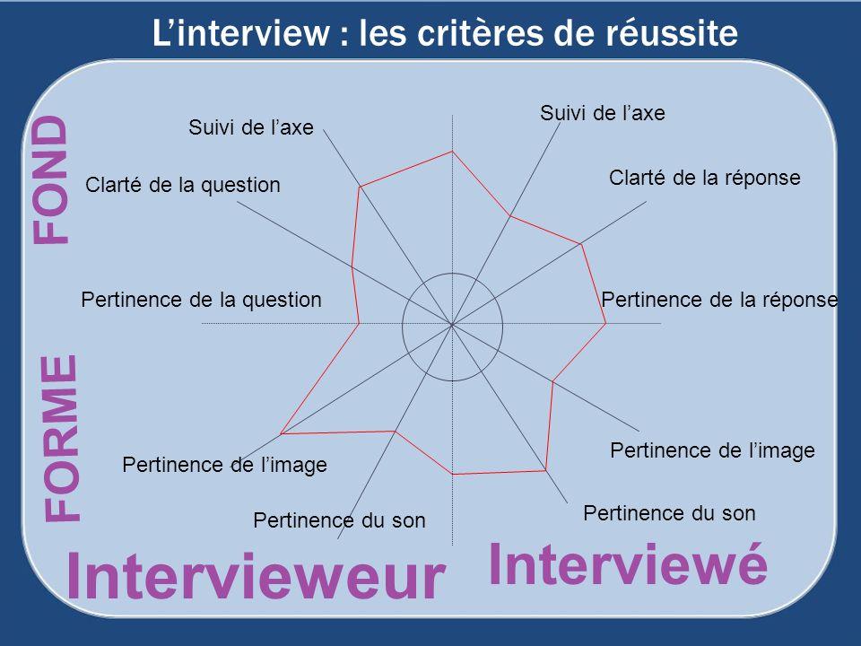 L'interview : les critères de réussite