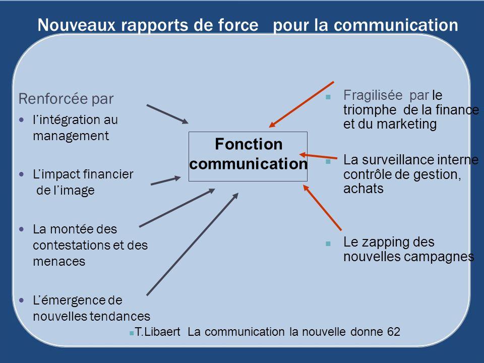 Nouveaux rapports de force pour la communication