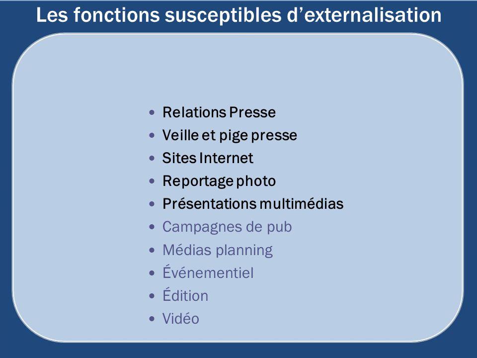 Les fonctions susceptibles d'externalisation