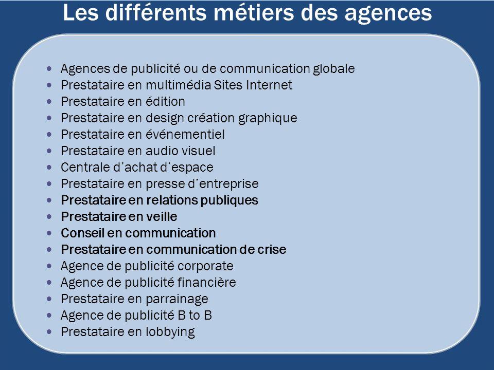 Les différents métiers des agences