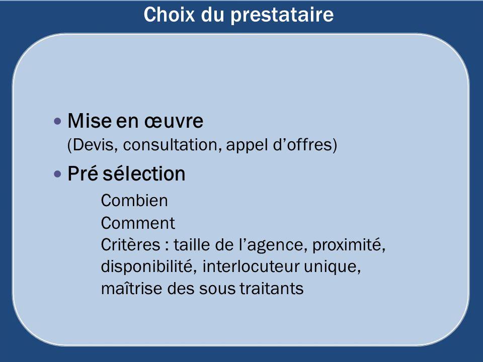 Choix du prestataire Mise en œuvre (Devis, consultation, appel d'offres)