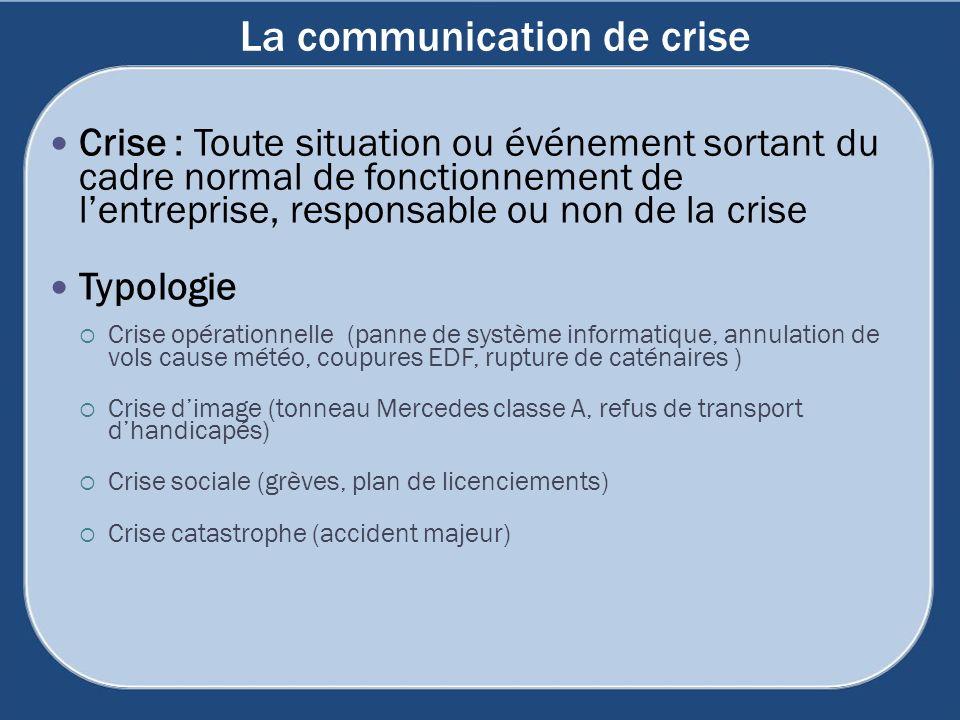 La communication de crise