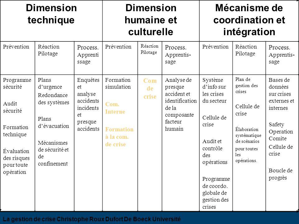 Dimension humaine et culturelle