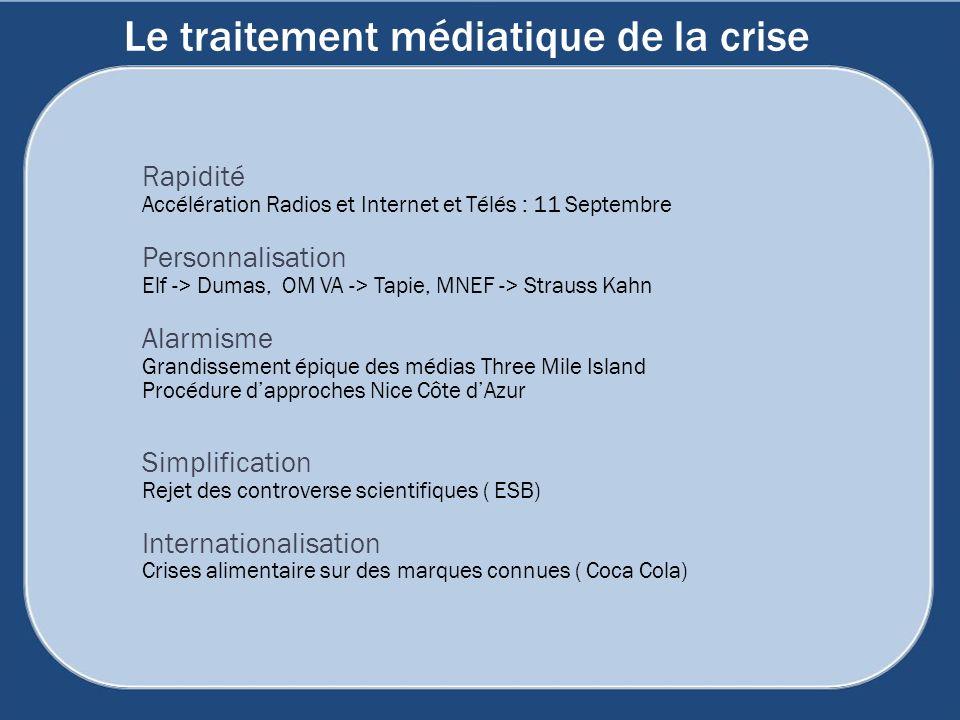 Le traitement médiatique de la crise