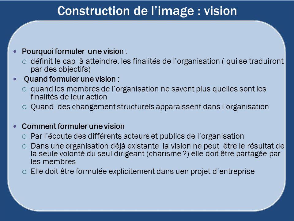 Construction de l'image : vision