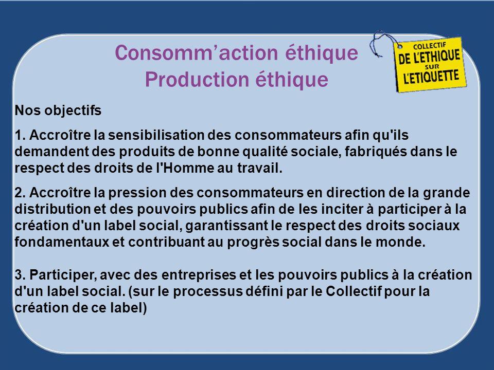 Consomm'action éthique Production éthique