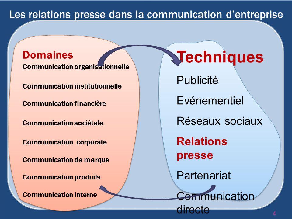 Les relations presse dans la communication d'entreprise