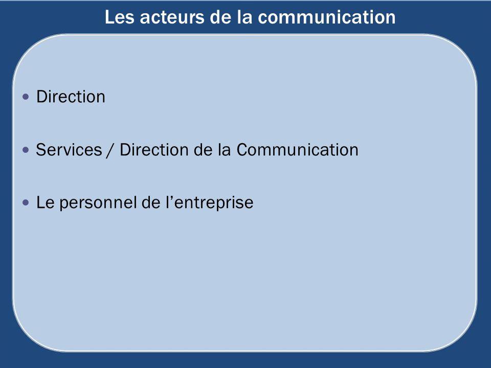 Les acteurs de la communication