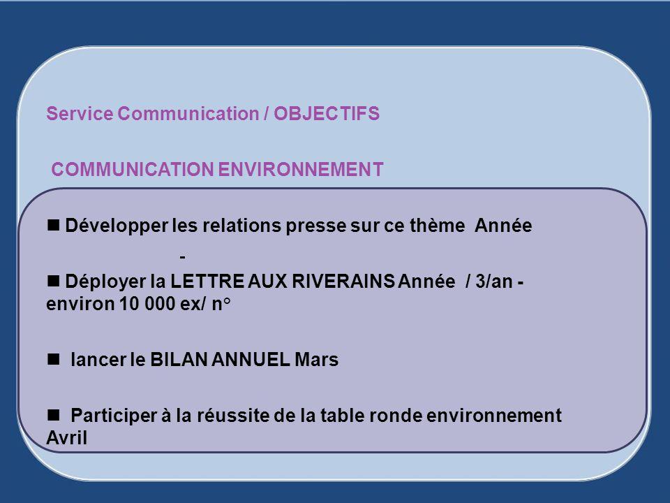 Service Communication / OBJECTIFS