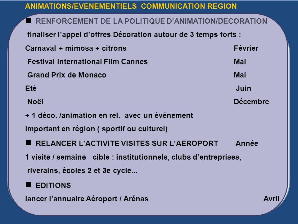 n RENFORCEMENT DE LA POLITIQUE D'ANIMATION/DECORATION