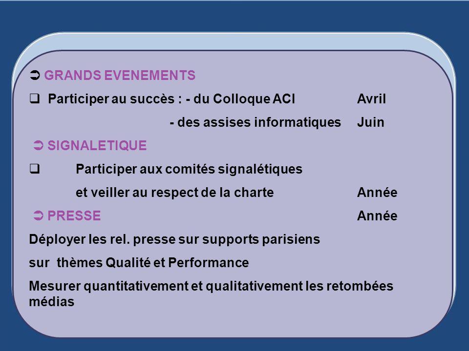  GRANDS EVENEMENTS Participer au succès : - du Colloque ACI Avril. - des assises informatiques Juin.