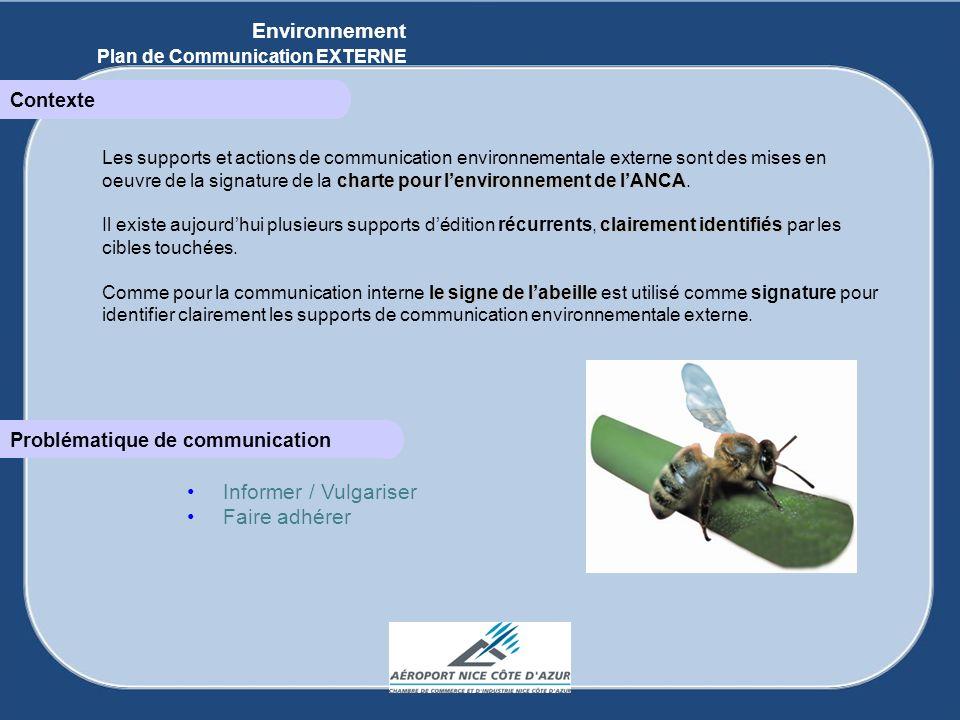 Environnement Informer / Vulgariser Faire adhérer Contexte