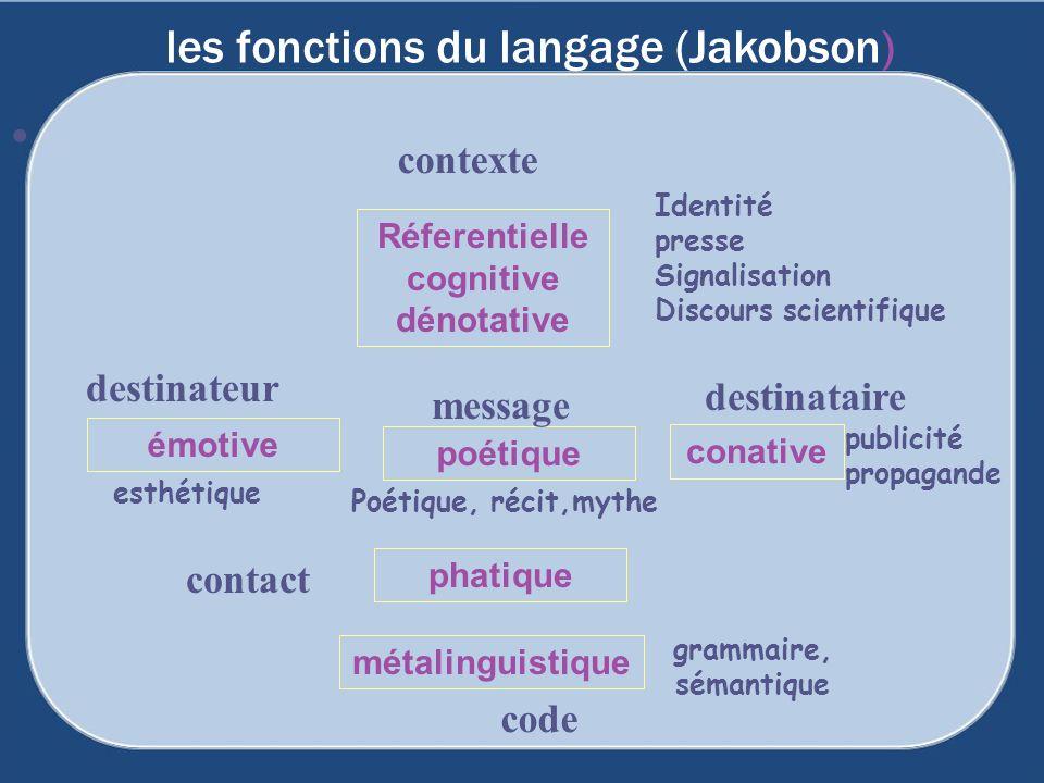 les fonctions du langage (Jakobson)