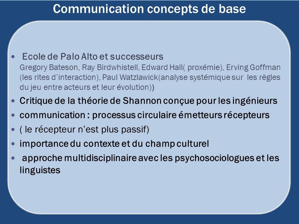 Communication concepts de base